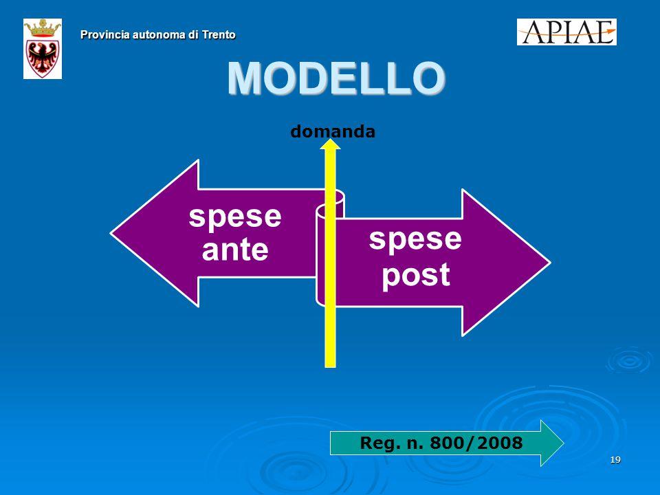 19 Provincia autonoma di Trento spese ante spese post domanda MODELLO Reg. n. 800/2008