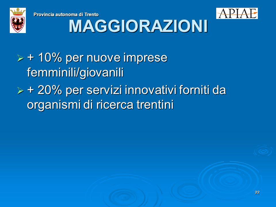 2222 MAGGIORAZIONI  + 10% per nuove imprese femminili/giovanili  + 20% per servizi innovativi forniti da organismi di ricerca trentini Provincia autonoma di Trento