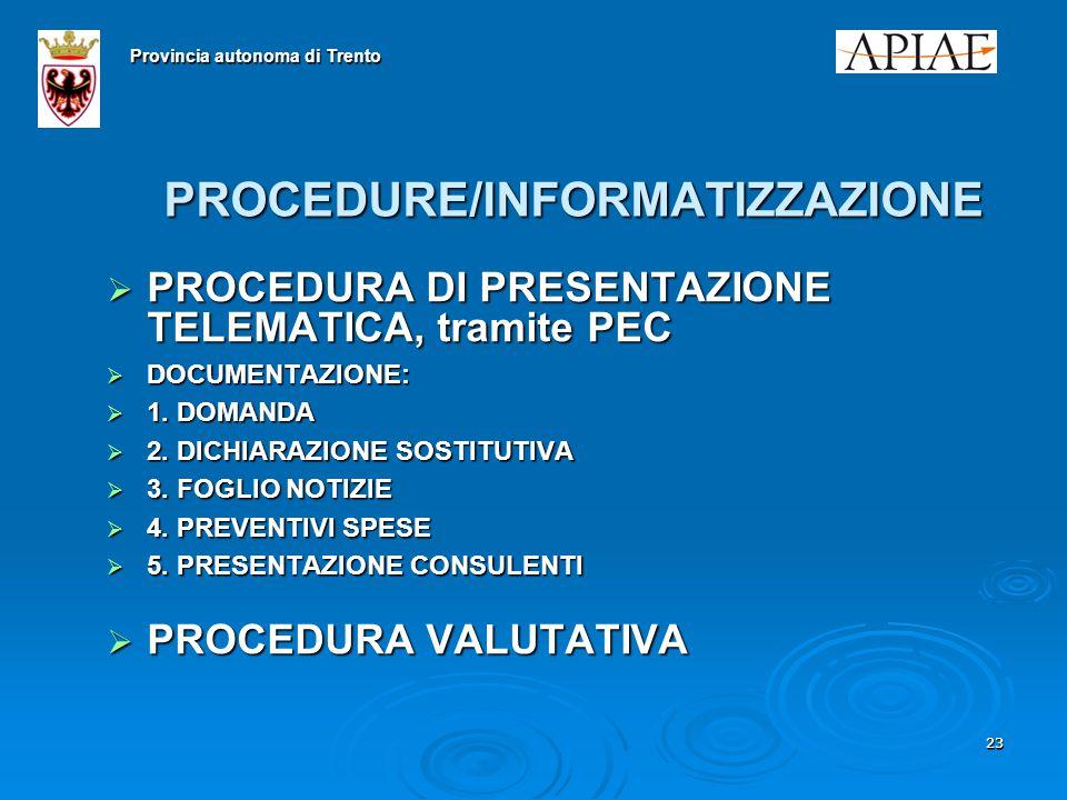 2323 PROCEDURE/INFORMATIZZAZIONE  PROCEDURA DI PRESENTAZIONE TELEMATICA, tramite PEC  DOCUMENTAZIONE:  1.