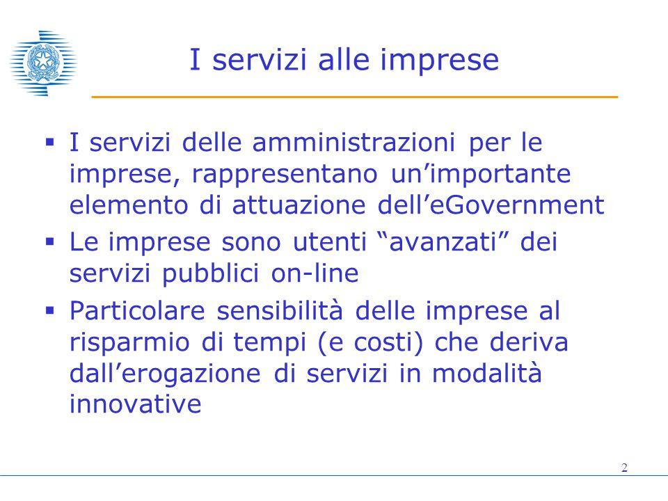 2 I servizi alle imprese  I servizi delle amministrazioni per le imprese, rappresentano un'importante elemento di attuazione dell'eGovernment  Le imprese sono utenti avanzati dei servizi pubblici on-line  Particolare sensibilità delle imprese al risparmio di tempi (e costi) che deriva dall'erogazione di servizi in modalità innovative