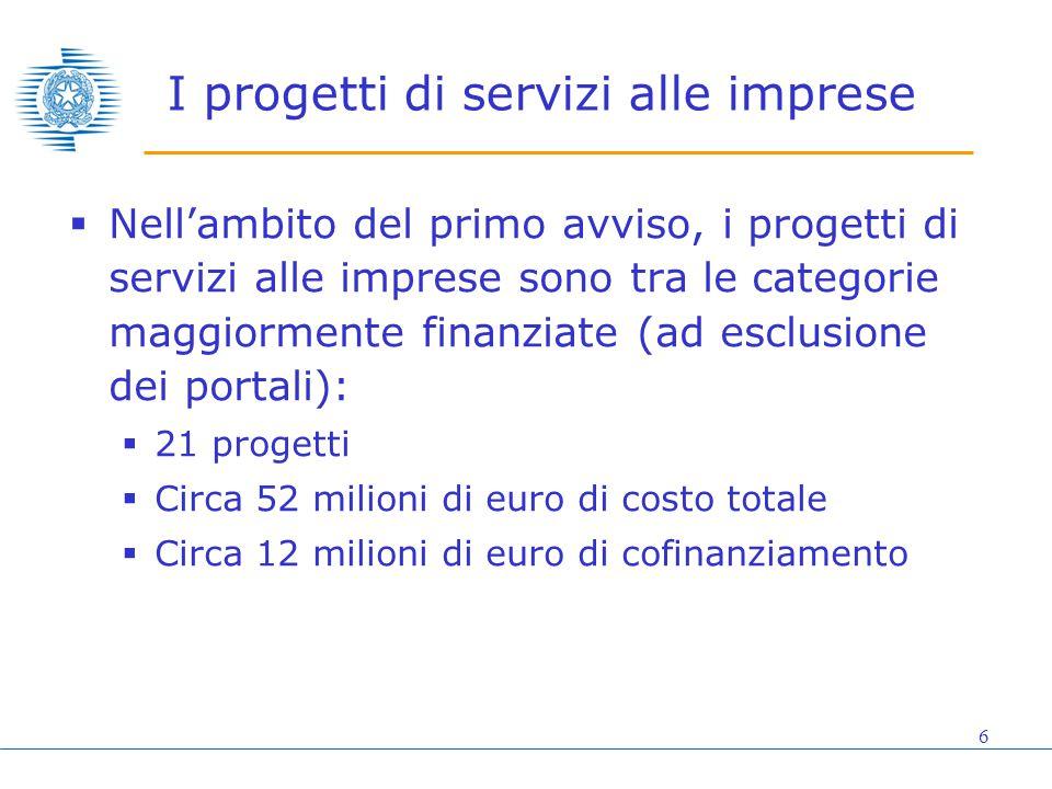 6 I progetti di servizi alle imprese  Nell'ambito del primo avviso, i progetti di servizi alle imprese sono tra le categorie maggiormente finanziate (ad esclusione dei portali):  21 progetti  Circa 52 milioni di euro di costo totale  Circa 12 milioni di euro di cofinanziamento