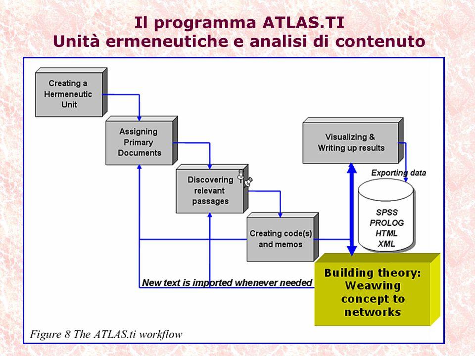 Il programma ATLAS.TI Unità ermeneutiche e analisi di contenuto