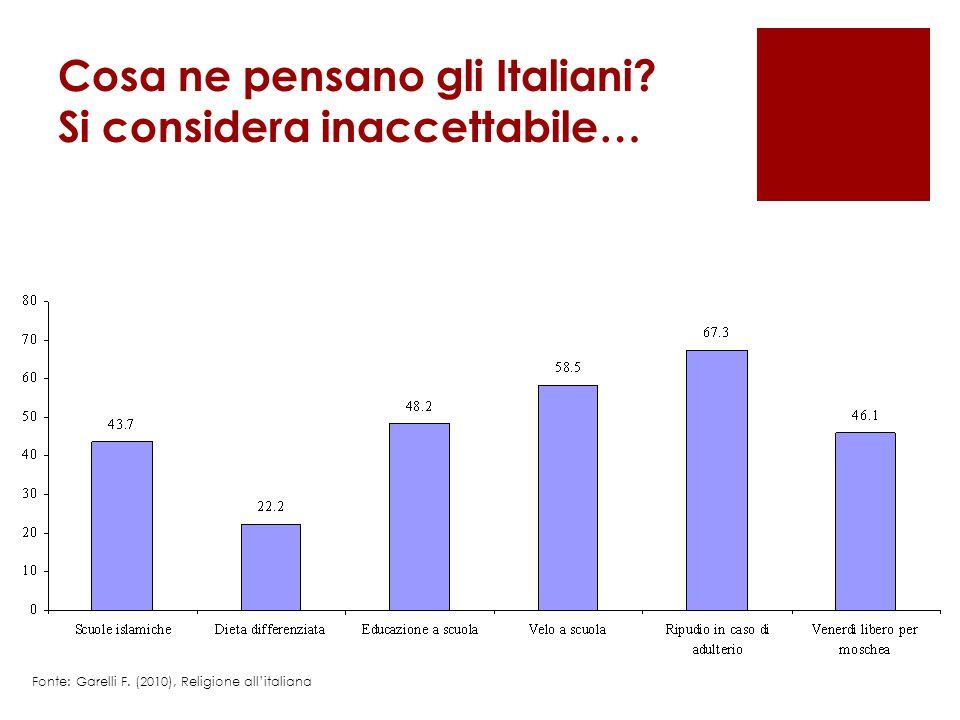Cosa ne pensano gli Italiani. Si considera inaccettabile… Fonte: Garelli F.
