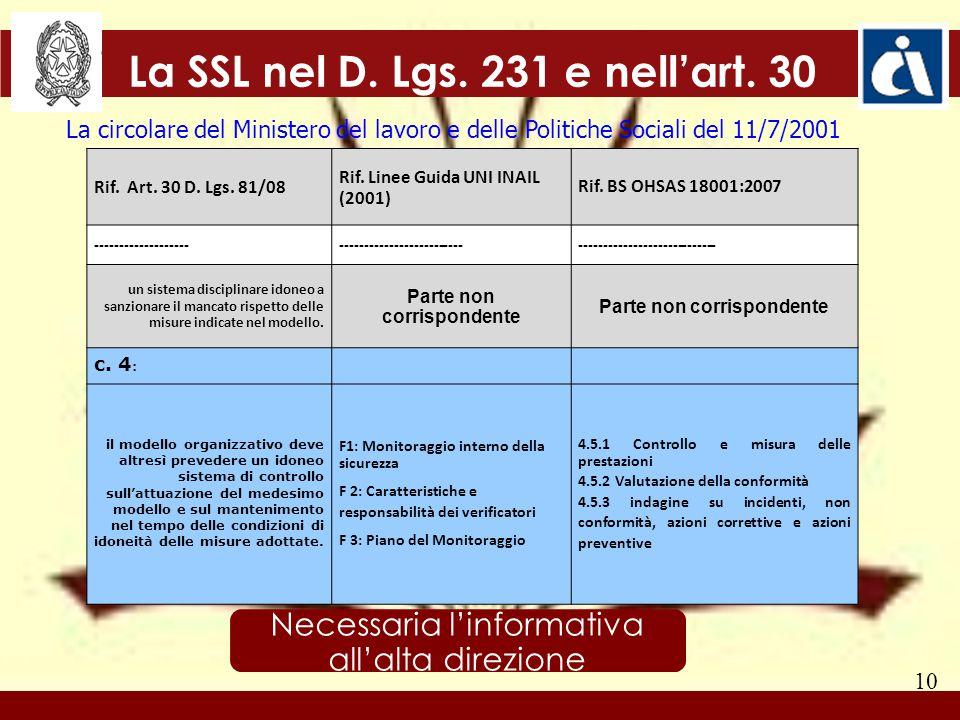 10 Rif. Art. 30 D. Lgs. 81/08 Rif. Linee Guida UNI INAIL (2001) Rif. BS OHSAS 18001:2007 -------------------------------------------------------------