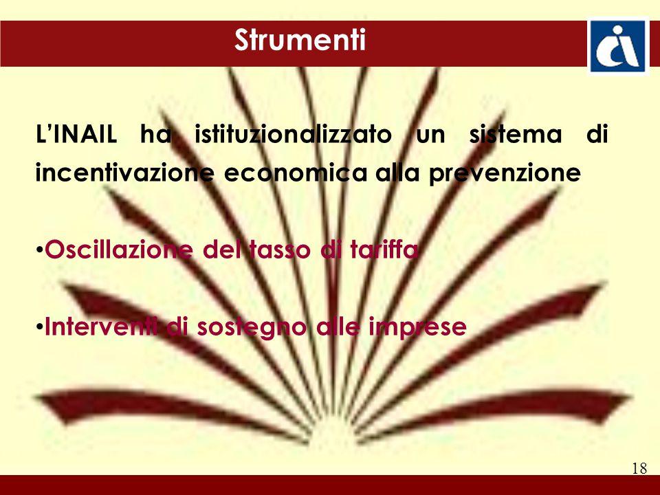 18 Strumenti L'INAIL ha istituzionalizzato un sistema di incentivazione economica alla prevenzione Oscillazione del tasso di tariffa Interventi di sostegno alle imprese