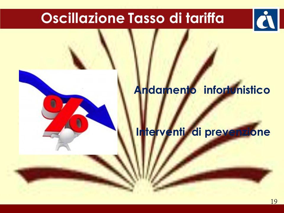 19 Oscillazione Tasso di tariffa Andamento infortunistico Interventi di prevenzione
