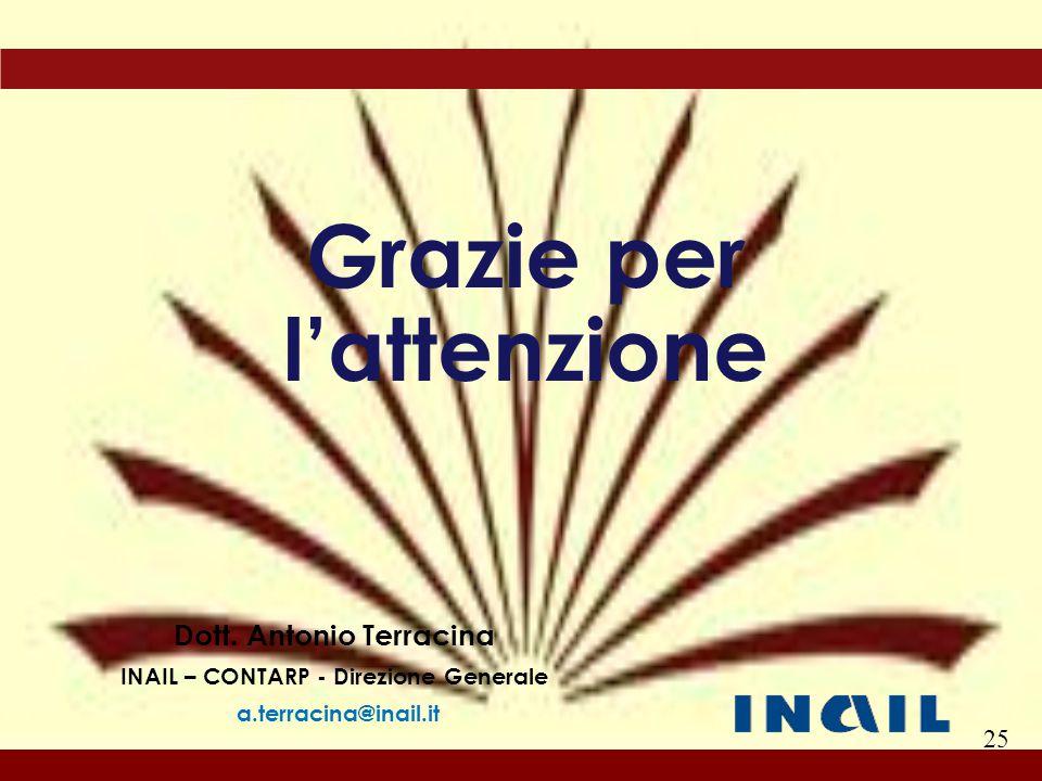25 Grazie per l'attenzione Dott. Antonio Terracina INAIL – CONTARP - Direzione Generale a.terracina@inail.it