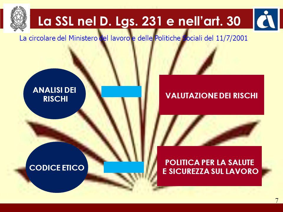7 CODICE ETICO POLITICA PER LA SALUTE E SICUREZZA SUL LAVORO ANALISI DEI RISCHI VALUTAZIONE DEI RISCHI La SSL nel D. Lgs. 231 e nell'art. 30 La circol