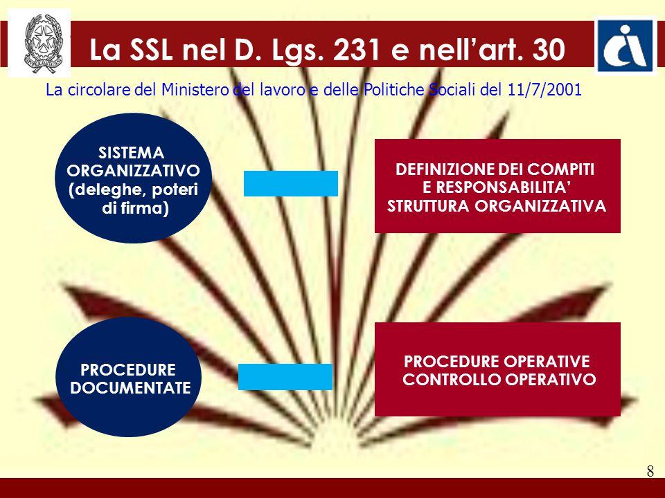 8 PROCEDURE DOCUMENTATE PROCEDURE OPERATIVE CONTROLLO OPERATIVO SISTEMA ORGANIZZATIVO (deleghe, poteri di firma) DEFINIZIONE DEI COMPITI E RESPONSABILITA' STRUTTURA ORGANIZZATIVA La SSL nel D.