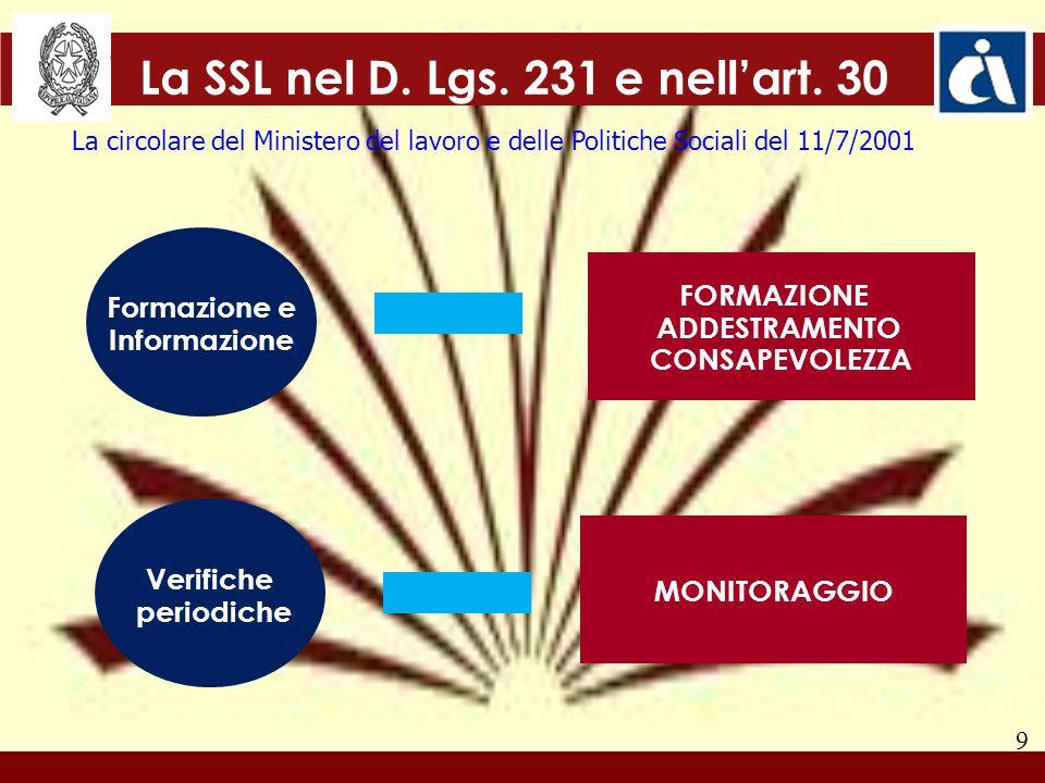 9 La SSL nel D. Lgs. 231 e nell'art. 30 La circolare del Ministero del lavoro e delle Politiche Sociali del 11/7/2001 Verifiche periodiche MONITORAGGI