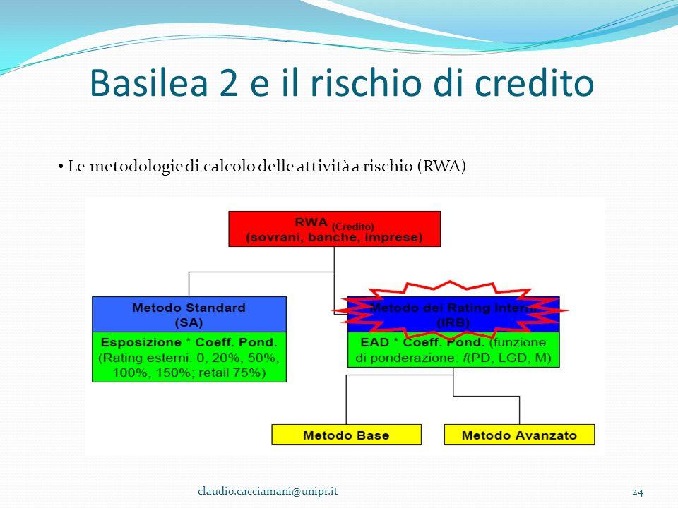 Basilea 2 e il rischio di credito 24 Le metodologie di calcolo delle attività a rischio (RWA) claudio.cacciamani@unipr.it