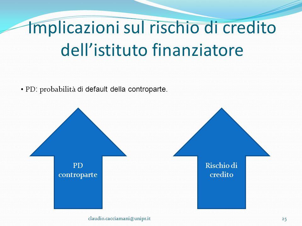 Implicazioni sul rischio di credito dell'istituto finanziatore claudio.cacciamani@unipr.it25 PD : probabilità di default della controparte. PD controp