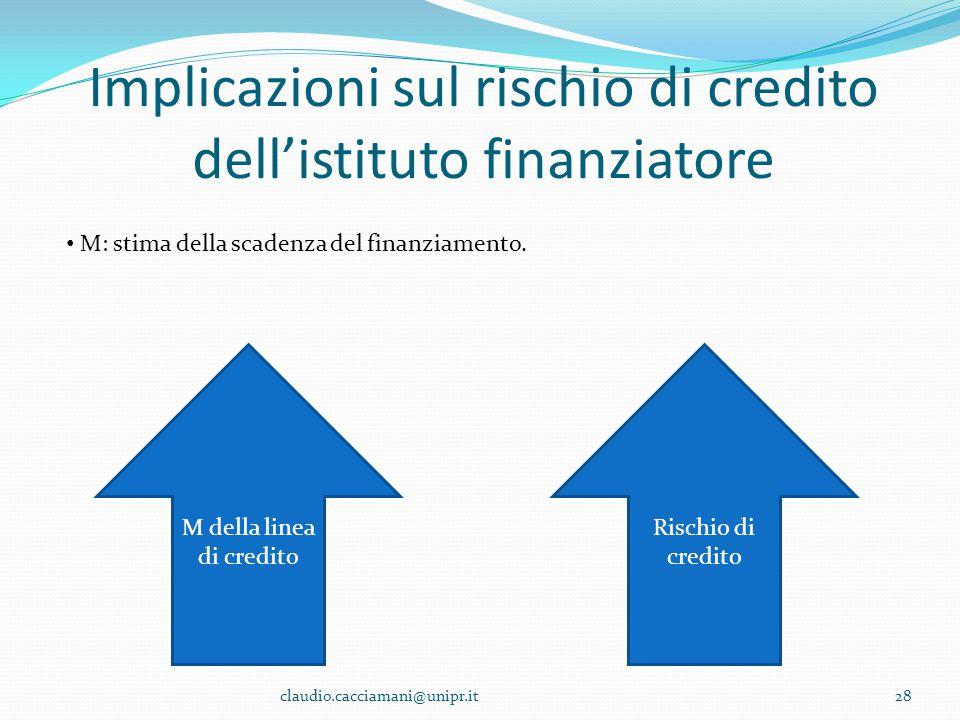 Implicazioni sul rischio di credito dell'istituto finanziatore claudio.cacciamani@unipr.it28 M: stima della scadenza del finanziamento. M della linea