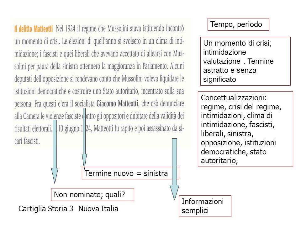 Cartiglia Storia 3 Nuova Italia Concettualizzazioni: regime, crisi del regime, intimidazioni, clima di intimidazione, fascisti, liberali, sinistra, op