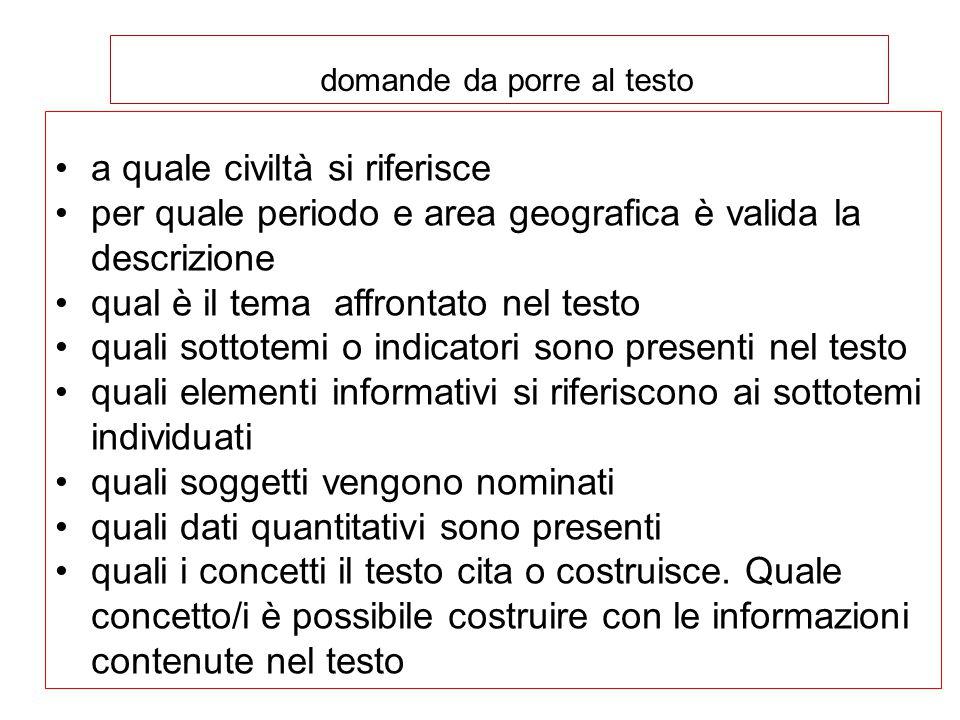 domande da porre al testo a quale civiltà si riferisce per quale periodo e area geografica è valida la descrizione qual è il tema affrontato nel testo