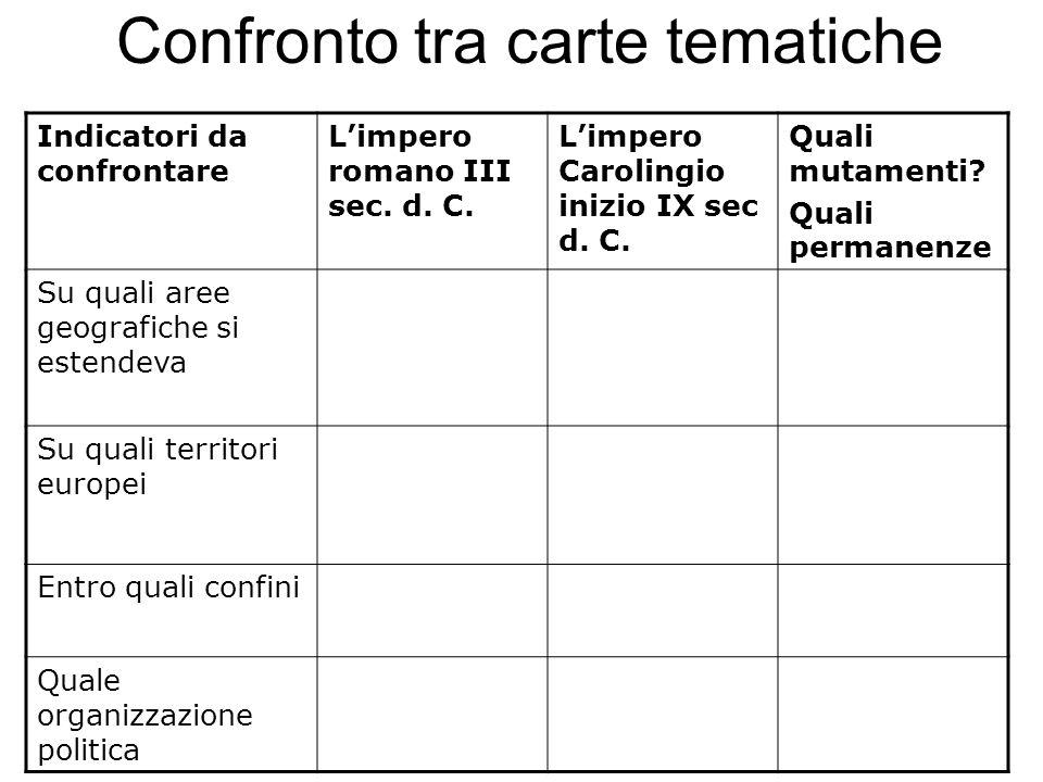 Confronto tra carte tematiche Indicatori da confrontare L'impero romano III sec. d. C. L'impero Carolingio inizio IX sec d. C. Quali mutamenti? Quali