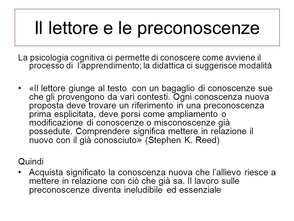 Il lettore e le preconoscenze La psicologia cognitiva ci permette di conoscere come avviene il processo di l'apprendimento; la didattica ci suggerisce