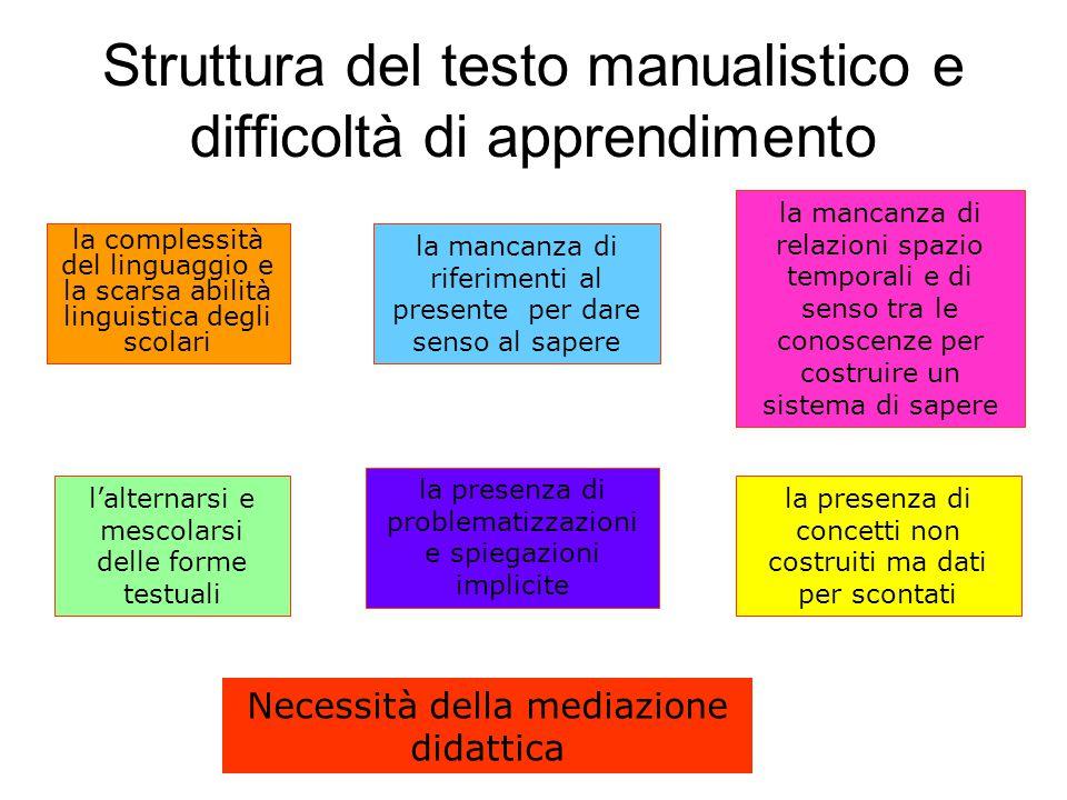 Struttura del testo manualistico e difficoltà di apprendimento la complessità del linguaggio e la scarsa abilità linguistica degli scolari la presenza