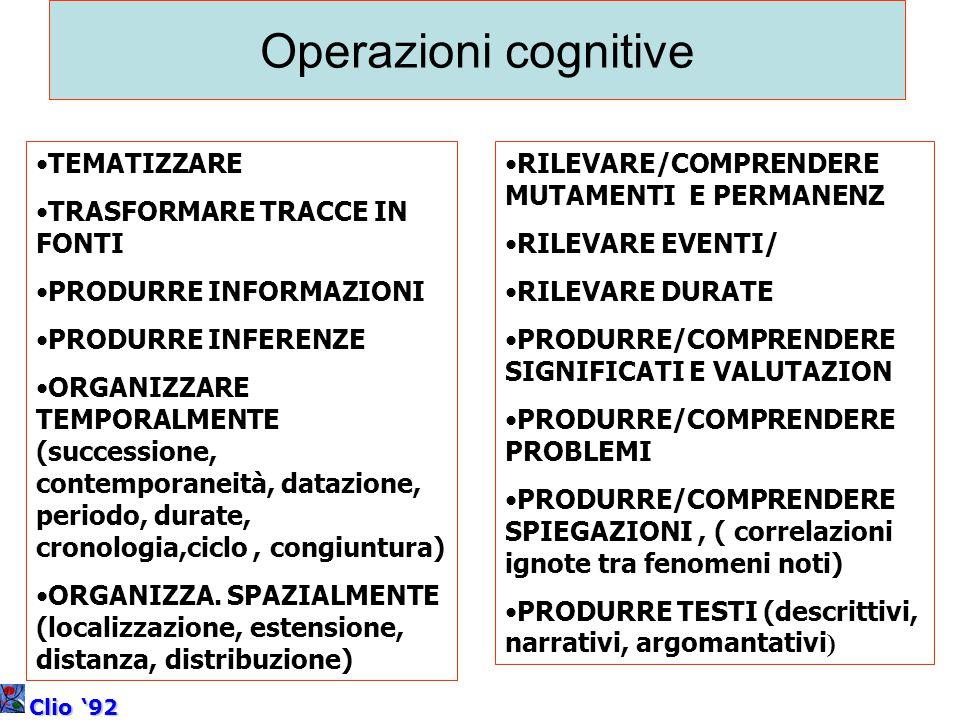 TEMATIZZARE TRASFORMARE TRACCE IN FONTI PRODURRE INFORMAZIONI PRODURRE INFERENZE ORGANIZZARE TEMPORALMENTE (successione, contemporaneità, datazione, p