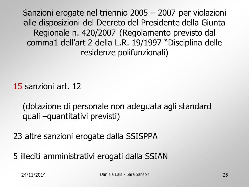 24/11/2014 Daniela Bais - Sara Sanson 25 Sanzioni erogate nel triennio 2005 – 2007 per violazioni alle disposizioni del Decreto del Presidente della G