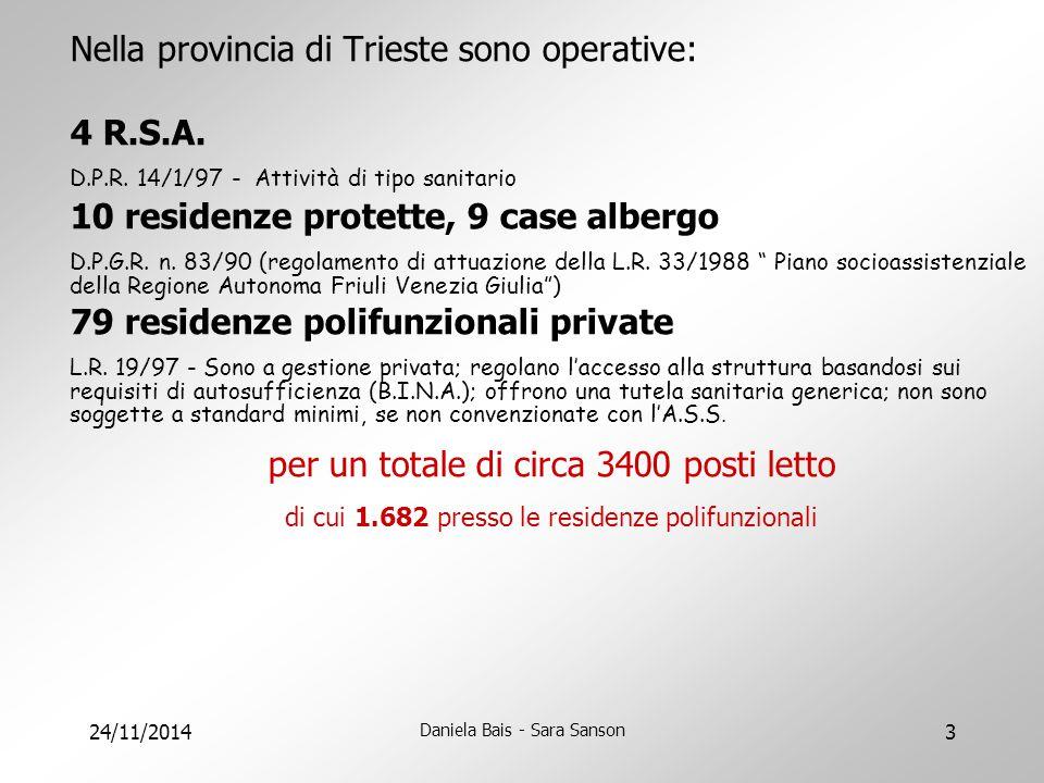 24/11/2014 Daniela Bais - Sara Sanson 3 Nella provincia di Trieste sono operative: 4 R.S.A. D.P.R. 14/1/97 - Attività di tipo sanitario 10 residenze p