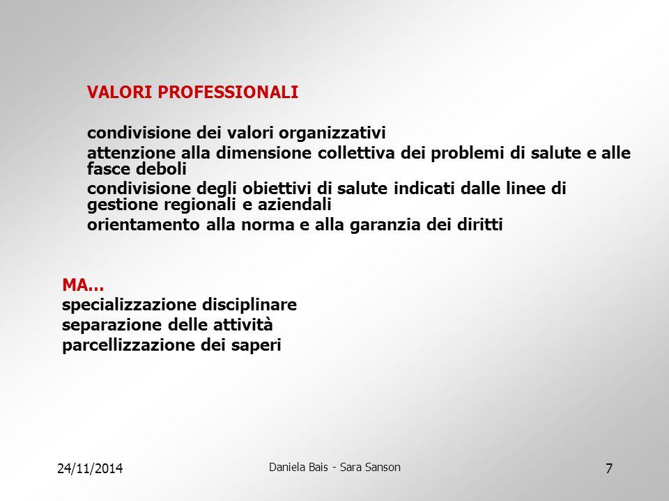 24/11/2014 Daniela Bais - Sara Sanson 7 VALORI PROFESSIONALI condivisione dei valori organizzativi attenzione alla dimensione collettiva dei problemi