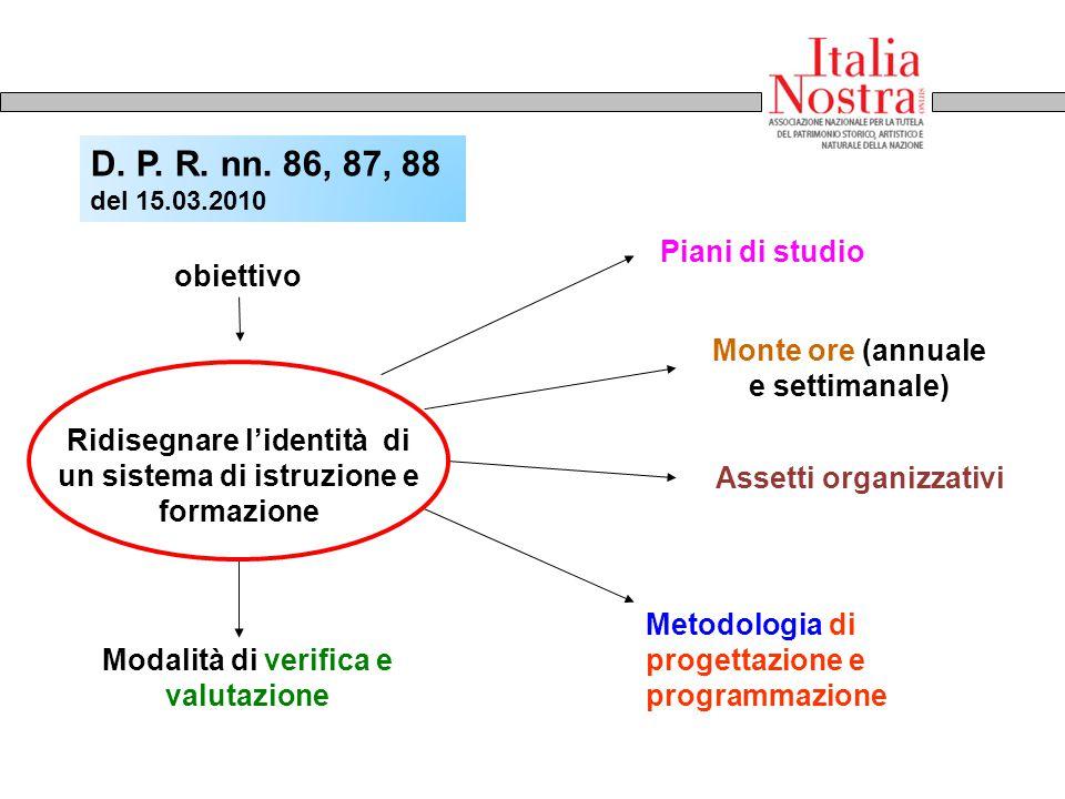 D. P. R. nn. 86, 87, 88 del 15.03.2010 obiettivo Ridisegnare l'identità di un sistema di istruzione e formazione Piani di studio Monte ore (annuale e