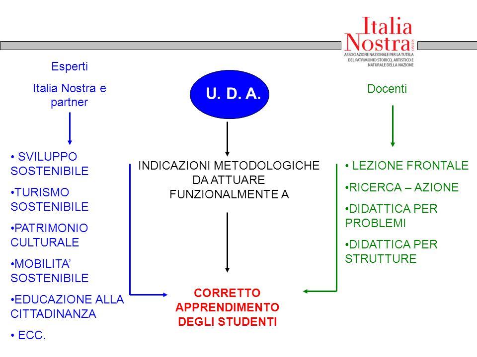 U. D. A. Esperti Italia Nostra e partner SVILUPPO SOSTENIBILE TURISMO SOSTENIBILE PATRIMONIO CULTURALE MOBILITA' SOSTENIBILE EDUCAZIONE ALLA CITTADINA
