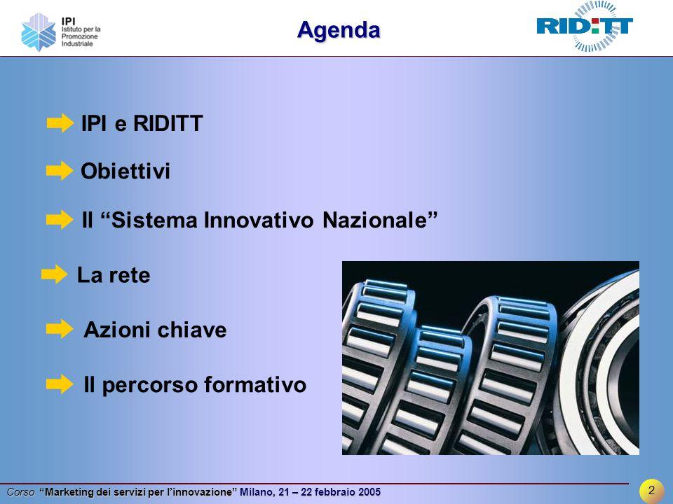 2 Corso Marketing dei servizi per l'innovazione Milano, 21 – 22 febbraio 2005 Agenda Obiettivi Il Sistema Innovativo Nazionale Azioni chiave Il percorso formativo La rete IPI e RIDITT