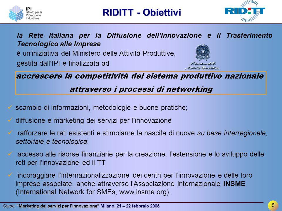 5 Corso Marketing dei servizi per l'innovazione Milano, 21 – 22 febbraio 2005 la Rete Italiana per la Diffusione dell'Innovazione e il Trasferimento Tecnologico alle Imprese è un'iniziativa del Ministero delle Attività Produttive, gestita dall'IPI e finalizzata ad scambio di informazioni, metodologie e buone pratiche; diffusione e marketing dei servizi per l'innovazione rafforzare le reti esistenti e stimolarne la nascita di nuove su base interregionale, settoriale e tecnologica; accesso alle risorse finanziarie per la creazione, l'estensione e lo sviluppo delle reti per l'innovazione ed il TT incoraggiare l'internazionalizzazione dei centri per l'innovazione e delle loro imprese associate, anche attraverso l'Associazione internazionale INSME (International Network for SMEs, www.insme.org).