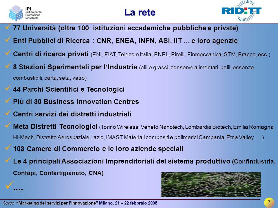 7 Corso Marketing dei servizi per l'innovazione Milano, 21 – 22 febbraio 2005 La rete 77 Università (oltre 100 istituzioni accademiche pubbliche e private) Enti Pubblici di Ricerca : CNR, ENEA, INFN, ASI, IIT...