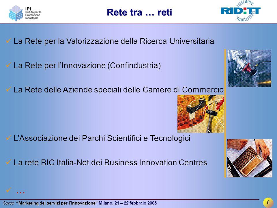 8 Corso Marketing dei servizi per l'innovazione Milano, 21 – 22 febbraio 2005 Promuovere le reti per l'innovazione La Rete per la Valorizzazione della Ricerca Universitaria La Rete per l'Innovazione (Confindustria) La Rete delle Aziende speciali delle Camere di Commercio L'Associazione dei Parchi Scientifici e Tecnologici La rete BIC Italia-Net dei Business Innovation Centres … Rete tra … reti