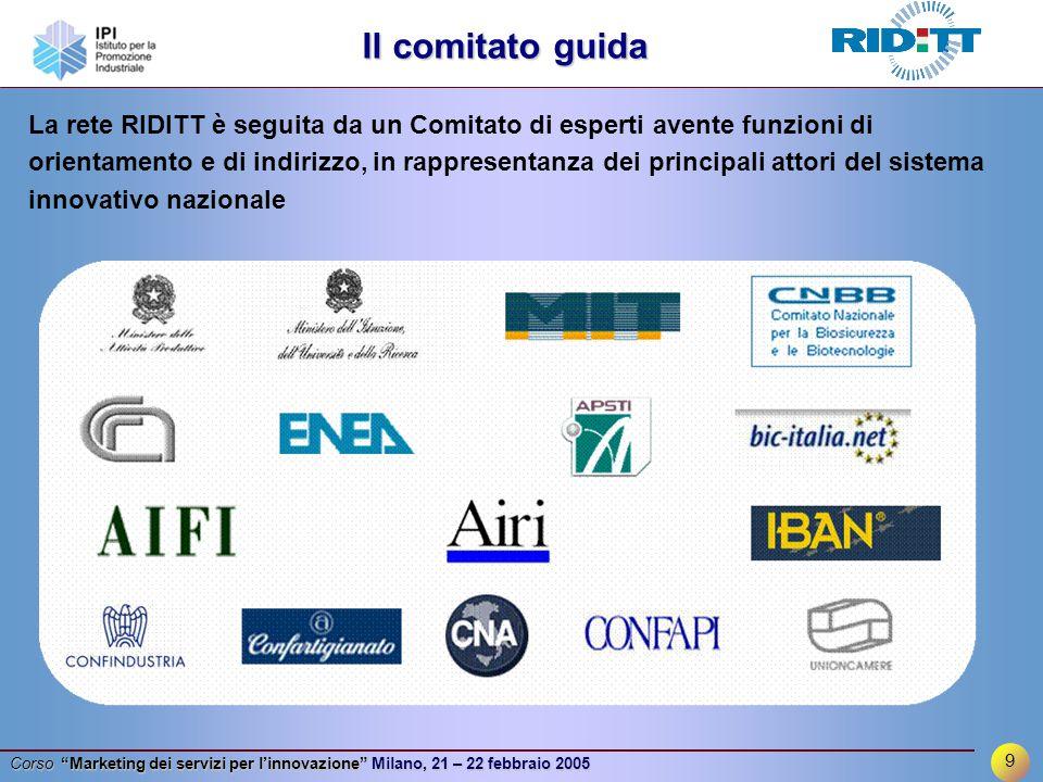 9 Corso Marketing dei servizi per l'innovazione Milano, 21 – 22 febbraio 2005 La rete RIDITT è seguita da un Comitato di esperti avente funzioni di orientamento e di indirizzo, in rappresentanza dei principali attori del sistema innovativo nazionale Il comitato guida
