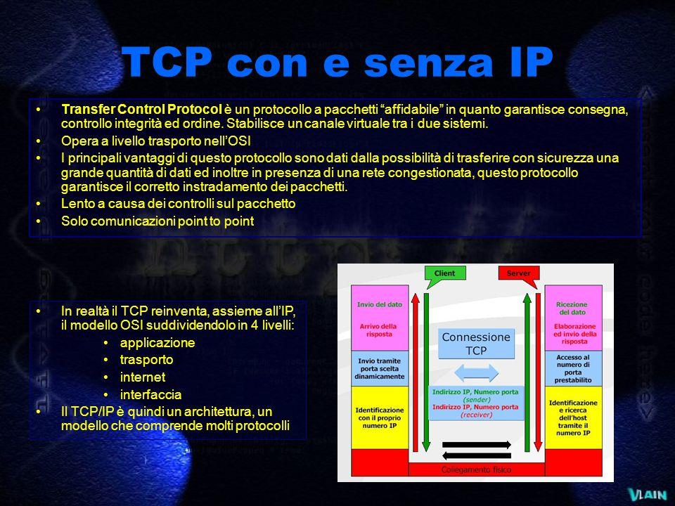 TCP con e senza IP Transfer Control Protocol è un protocollo a pacchetti affidabile in quanto garantisce consegna, controllo integrità ed ordine.