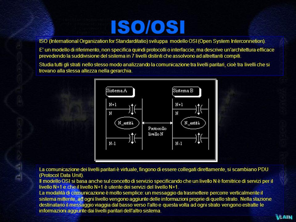 ISO/OSI La comunicazione dei livelli paritari è virtuale, fingono di essere collegati direttamente, si scambiano PDU (Protocol Data Unit).