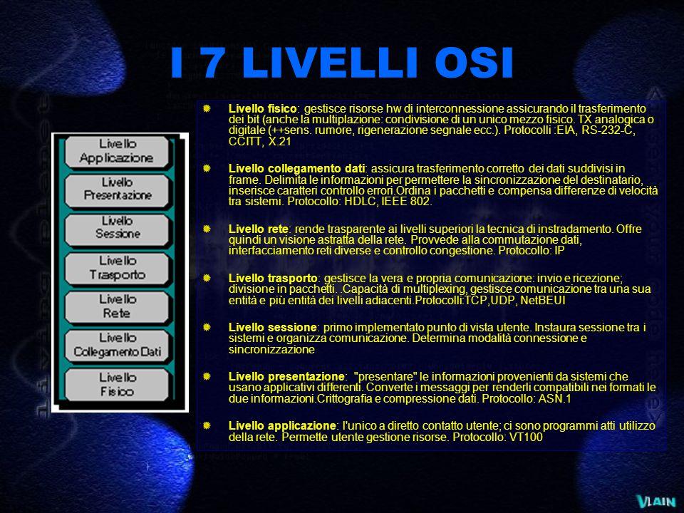 I 7 LIVELLI OSI Livello fisico: gestisce risorse hw di interconnessione assicurando il trasferimento dei bit (anche la multiplazione: condivisione di