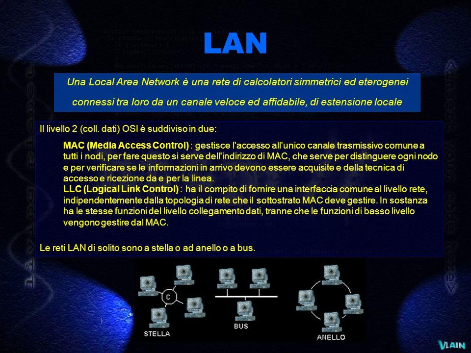 LAN Una Local Area Network è una rete di calcolatori simmetrici ed eterogenei connessi tra loro da un canale veloce ed affidabile, di estensione local