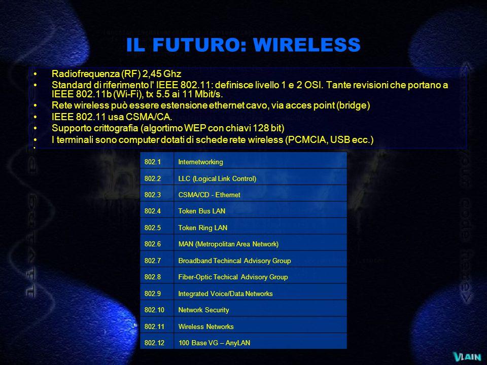 IL FUTURO: WIRELESS Radiofrequenza (RF) 2,45 Ghz Standard di riferimento l' IEEE 802.11: definisce livello 1 e 2 OSI. Tante revisioni che portano a IE
