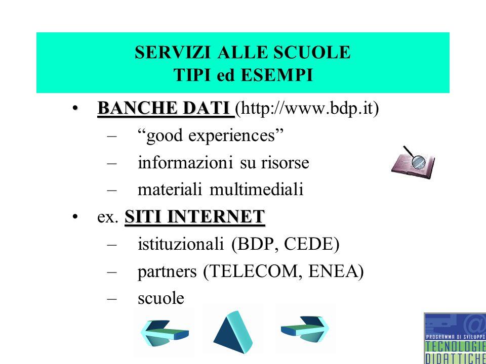 SERVIZI ALLE SCUOLE TIPI ed ESEMPI BANCHE DATIBANCHE DATI (http://www.bdp.it) – good experiences –informazioni su risorse –materiali multimediali SITI INTERNETex.
