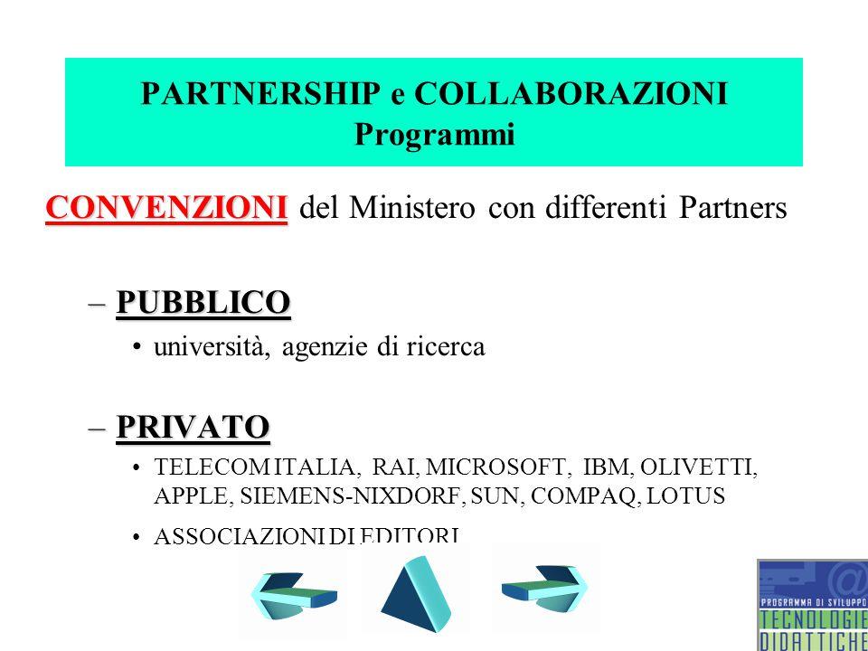 PARTNERSHIP e COLLABORAZIONI Programmi CONVENZIONI CONVENZIONI del Ministero con differenti Partners –PUBBLICO università, agenzie di ricerca –PRIVATO TELECOM ITALIA, RAI, MICROSOFT, IBM, OLIVETTI, APPLE, SIEMENS-NIXDORF, SUN, COMPAQ, LOTUS ASSOCIAZIONI DI EDITORI