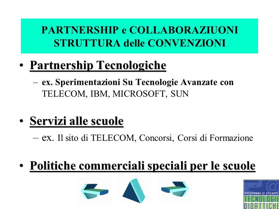 PARTNERSHIP e COLLABORAZIUONI STRUTTURA delle CONVENZIONI Partnership TecnologichePartnership Tecnologiche –ex.