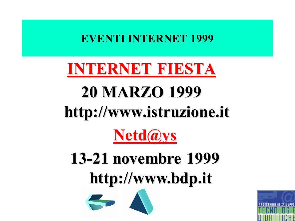 EVENTI INTERNET 1999 INTERNET FIESTA 20 MARZO 1999 http://www.istruzione.it Netd@ys 13-21 novembre 1999 http://www.bdp.it