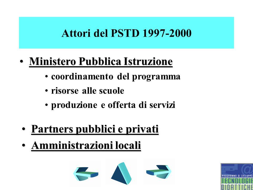 Attori del PSTD 1997-2000 Ministero Pubblica IstruzioneMinistero Pubblica Istruzione coordinamento del programma risorse alle scuole produzione e offerta di servizi Partners pubblici e privatiPartners pubblici e privati Amministrazioni localiAmministrazioni locali