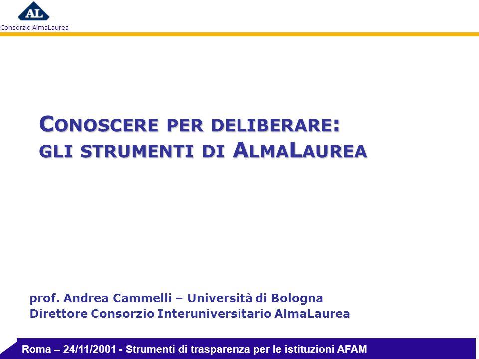 Consorzio AlmaLaurea C ONOSCERE PER DELIBERARE : GLI STRUMENTI DI A LMA L AUREA prof.