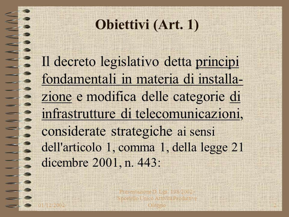 01/12/2002 Presentazione D. Lgs. 198/2002 - Sportello Unico Attività Produttive Oleggio1 Decreto Legislativo 4 settembre 2002, n. 198