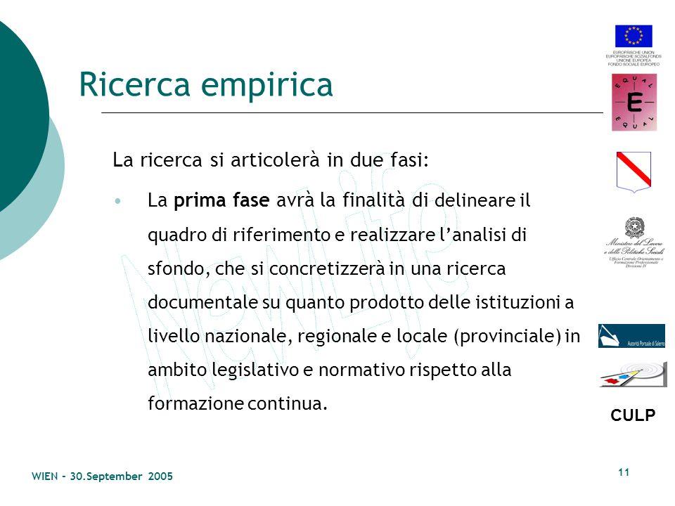 CULP WIEN - 30.September 2005 10 Finalità della ricerca La ricerca si propone di verificare in che termini si stia verificando il rischio sociale ed e