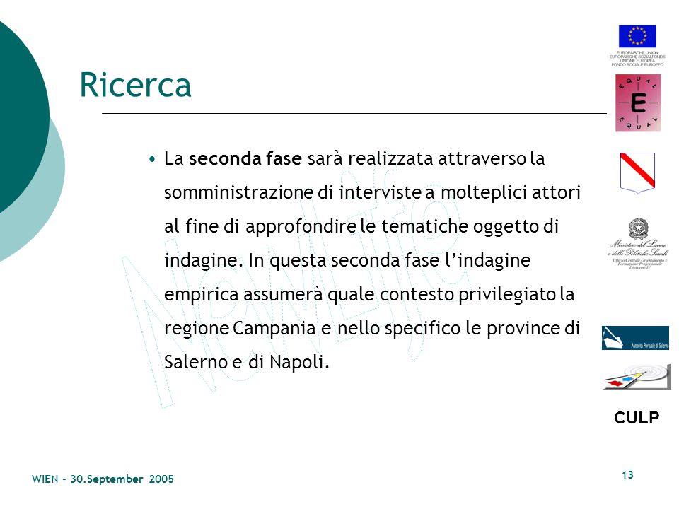 CULP WIEN - 30.September 2005 12 Ricerca empirica Sinteticamente tale fase dovrebbe consentire di evincere le linee guida per l'indagine sul campo e di contribuire alle formalizzazioni delle scalette delle interviste.
