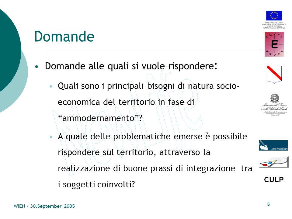 CULP WIEN - 30.September 2005 5 Domande Domande alle quali si vuole rispondere : Quali sono i principali bisogni di natura socio- economica del territorio in fase di ammodernamento .