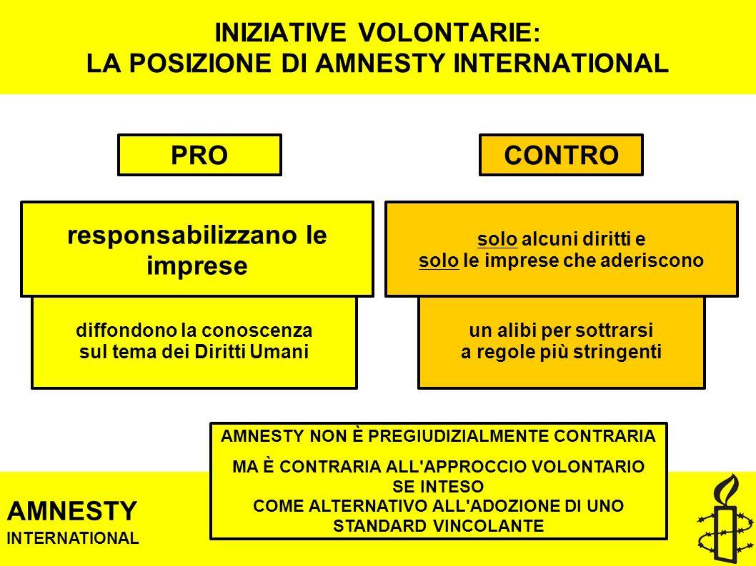 AMNESTY INTERNATIONAL INIZIATIVE VOLONTARIE: LA POSIZIONE DI AMNESTY INTERNATIONAL diffondono la conoscenza sul tema dei Diritti Umani un alibi per sottrarsi a regole più stringenti CONTRO solo alcuni diritti e solo le imprese che aderiscono PRO responsabilizzano le imprese AMNESTY NON È PREGIUDIZIALMENTE CONTRARIA MA È CONTRARIA ALL APPROCCIO VOLONTARIO SE INTESO COME ALTERNATIVO ALL ADOZIONE DI UNO STANDARD VINCOLANTE