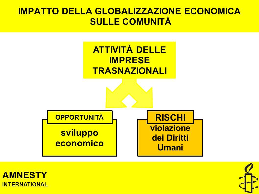 sviluppo economico violazione dei Diritti Umani IMPATTO DELLA GLOBALIZZAZIONE ECONOMICA SULLE COMUNITÀ OPPORTUNITÀ RISCHI ATTIVITÀ DELLE IMPRESE TRASNAZIONALI AMNESTY INTERNATIONAL